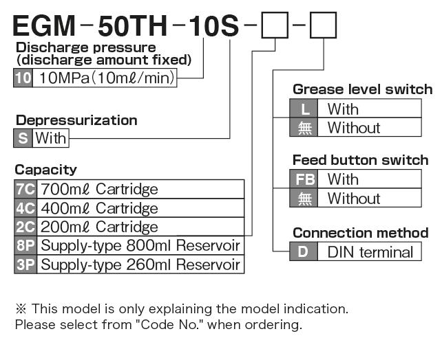 EGM-50TH type(Auto Lubrication Pump) Model Display method